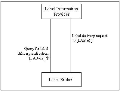 Lbl-actor-transaction.JPG