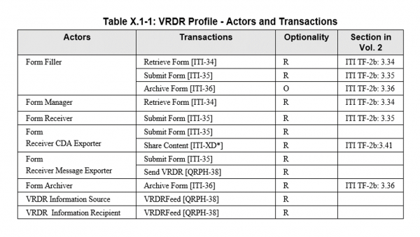 VRDR actors and transactions table.png