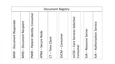MHDS-Document-Registry.PNG