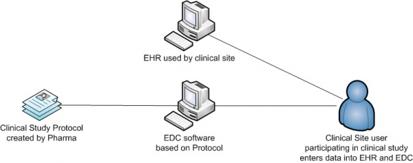 Retrieve Protocol for Execution - IHE Wiki