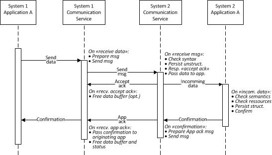 Laboratory analytical workflow ihe wiki ccuart Choice Image