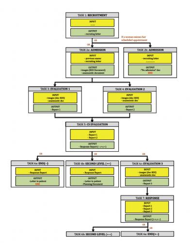 u04a1 evaluate tasks