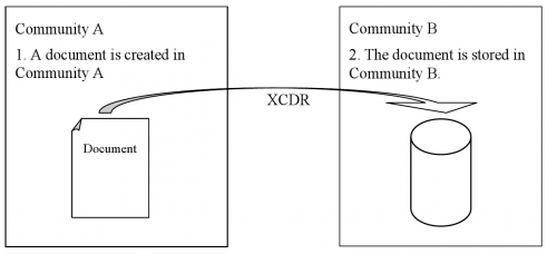 XCDR-Simple.png